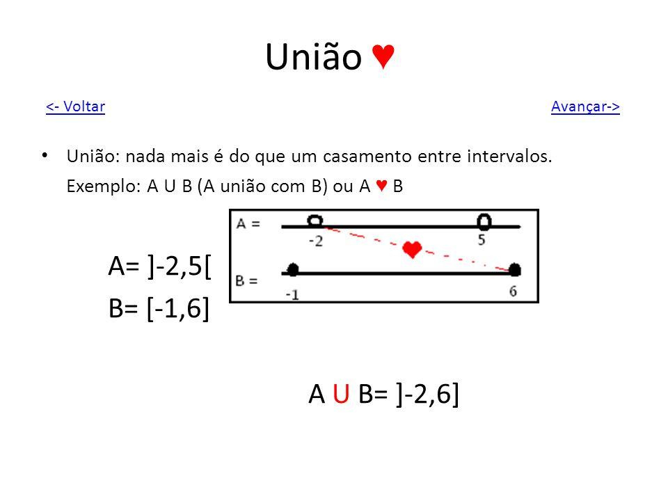 União ♥ A= ]-2,5[ B= [-1,6] A U B= ]-2,6]